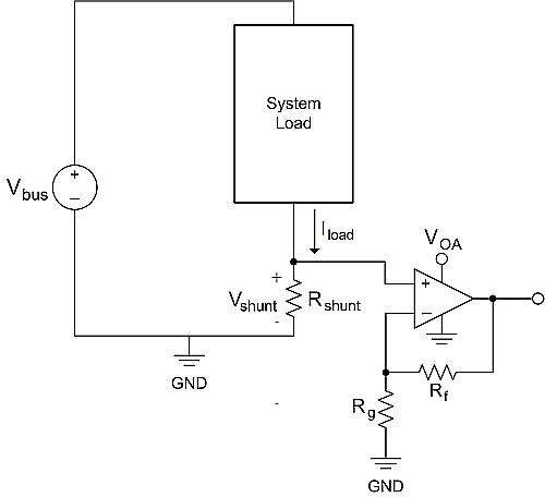 Simplified circuit diagram configured for low-side current-sensing using a current-sense amplifier.