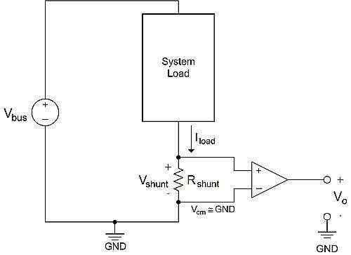 Simplified circuit diagram configured for low-side current-sensing using a standard op amp