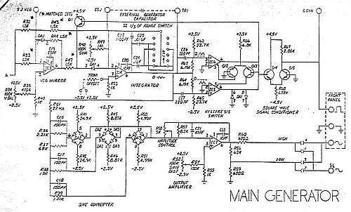 Planet Analog - Function Generator Circuit Concepts, Part 1