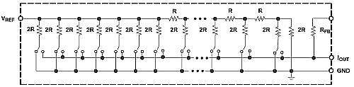 Internal resistive structure of a 16-bit R-2R MDAC