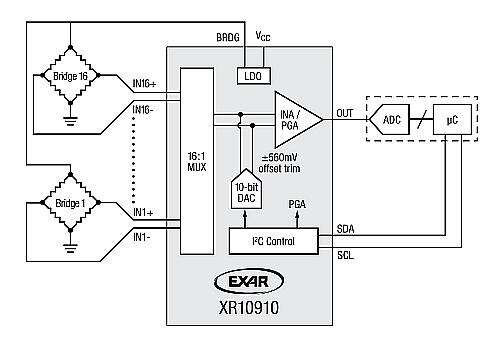 XR10910 typical application
