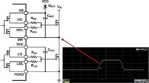 Buck converter switch-node waveform with slew-rate control