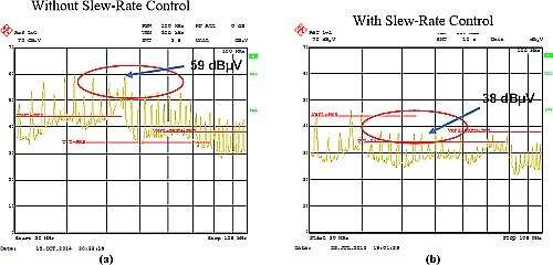 Slew-rate control comparison: CISPR 25 Class 5, VIN = 12V, VOUT = 3.3V, IOUT = 5A, without slew-rate control (a) and with slew-rate control (b)