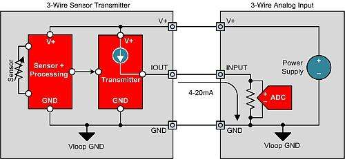 Planet Analog The Basics Of 4 20ma Current Loop Transmitters