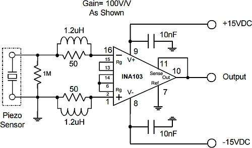 Here we see a poor choice in the use of an INA in a high impedance transducer application. The designer needs to create a low noise pre-amp for the piezo accelerometer source at its input. Well, the INA103 has under 1 nV/ 	√ Hz and low distortion with excellent common mode rejection. Also, a very low noise amplifier will want to have a low source impedance. That 1 MΩ resistor, needed for extending the low-end frequency response of the transducer/amplifier combination will not bode well for this design. The INA103, chosen here, has an input bias current of 2.5uA typical and 8uA max which will pass through the 1 MΩ resistor creating a whopping 2.5V input offset at the inverting input of the INA----with the INA's gain of 100---the output saturates at the rail. In these types of high impedance sources, a better choice of amplification would be a very high impedance input JFET or CMOS amplifier.