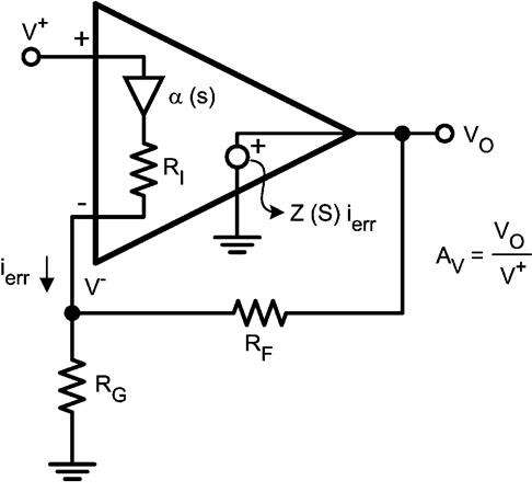 Current feedback amplifier block diagram.