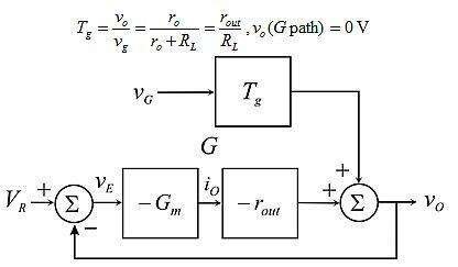 Planet Analog - Seemingly Simple Circuits: The TL431 Voltage