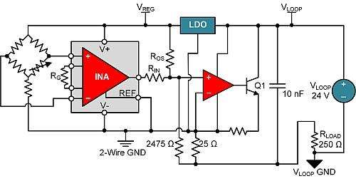 Simplified circuit level representation of a 2-wire 4-20 mA sensor transmitter