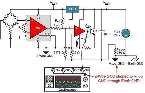 Issues caused by shorting the 2-wire GND to VLOOP / earth GND through the oscilloscope GND.