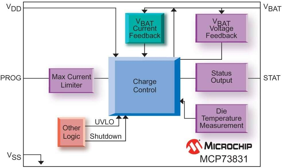 Battery Charger Block diagram