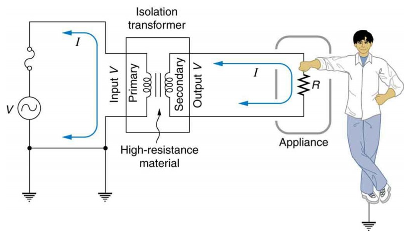 diagram showing how the addition of an isolation transformer protects the user