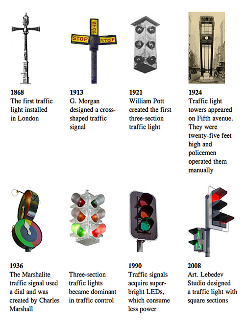 Planet Analog - Traffic Lights, The Hated Holiday Lights