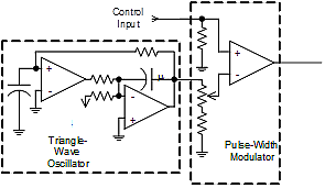 One approach to a pulse width modulator.