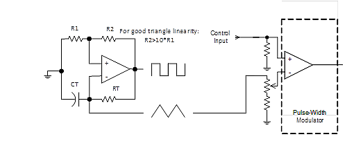 Using an input as an output provides the triangle wave for the duty cycle comparator.