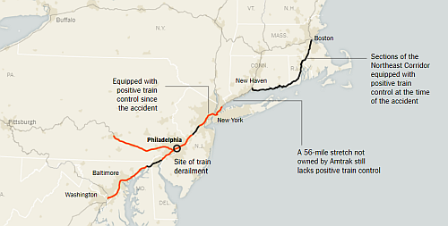A map showing the route an Amtrak train traveled and subsequently derailed in 2015 in the Philadelphia area. The holes in PTC coverage are obvious in the image shown. (Image courtesy of NY Times | Sources: Federal Railroad Administration; National Transportation Safety Board)