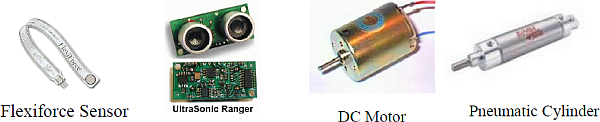 Some Integrated circuit-based sensors and actuators (Image courtesy of Reference 1)