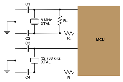 Two crystals connected directly to an MCU, showing loading capacitors and series resistors.
