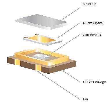 Crystal oscillators consist of a quartz crystal blank, traditionally inside a ceramic package with a metal lid.
