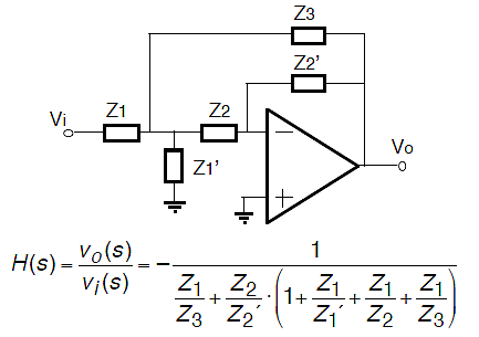 Parasitic impedance (ZpX) at the input junction Tee where Z1, Z2, and Z1' intersect will be in parallel with Z1' and will change Z1' to Z1'||ZpX and a frequency response change may occur (Image courtesy of Reference 1)