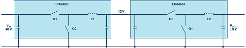 Voltage conversion from 48 V down to 3.3 V in two steps, including a 12 V intermediate voltage.