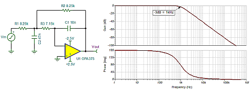 Click here for larger image   MFB active low-pass filter with 1kHz cutoff frequency and Butterworth response