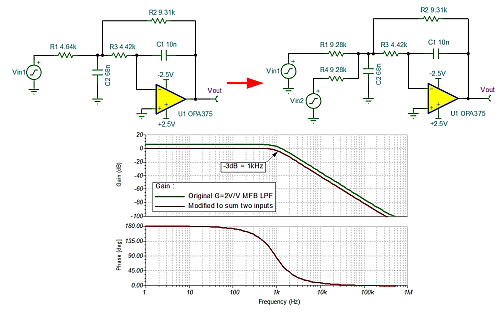 Click here for larger image   Modifying a 2V/V MFB low-pass filter to a unity-gain two-input summing filter with AC results