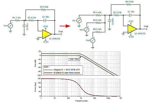 Click here for larger image    Modifying a 3V/V MFB low-pass filter to a unity-gain three-input summing filter with AC results
