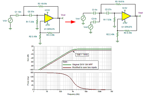 Click here for larger image    Modifying a 2V/V SK high-pass filter to a unity-gain two-input summing filter with AC results