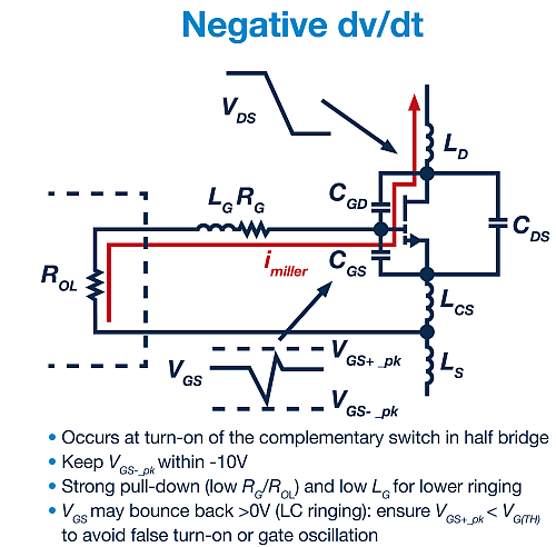 GaN-transistor turn-off situation (Source: GaN Systems).
