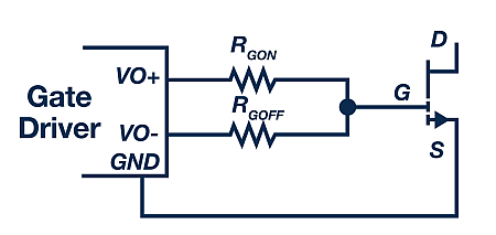Independently optimizing turn-on and turn-off resistances helps to minimize undesirable effects (Source: GaN Systems).