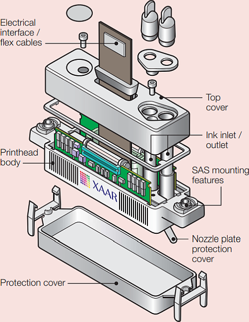 An exploded view of an Xaar 1001 printhead (Image courtesy of Xaar)