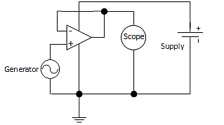 The test circuit to detect aliasing is a simple unity gain buffer. Essential to the technique is viewing the device output on an oscilloscope. It seems that spectrum and network analyzers don't always detect signals related to the internal workings of zero drift amplifiers.