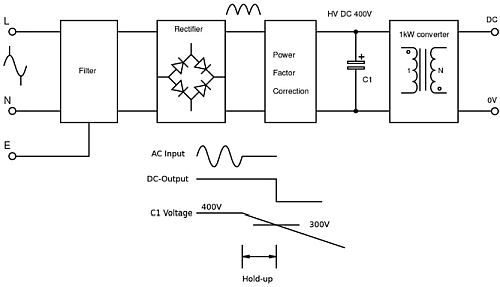 Application example: 1kW power supply