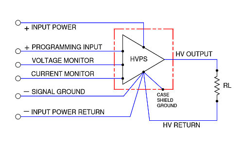 Segregation of power and control ground connections.