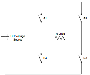 A single-phase three-level H bridge inverter (Image courtesy of Reference 1)