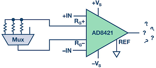 AD8421 PGIA with multiplexer.