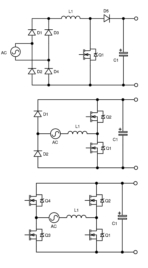 Evolution of PFC circuits