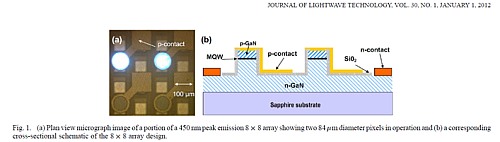 Click here for larger image 'LIGHT-EMITTING diodes based on the AlInGaN alloy system promise energy-efficient light generation across the visible spectrum and beyond' (Source: ResearchGate.net)