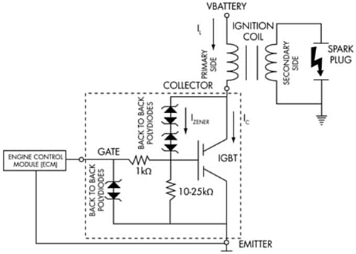 An Ignition Circuit That Has an IGBT as a Main Switching Device