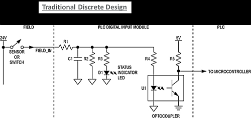 Traditional controller design with discrete components