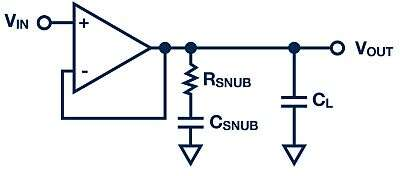 For driving highly capacitive loads, a simple external RC snubber circuit is added to the ADA4700-1. [Source: Analog Devices]