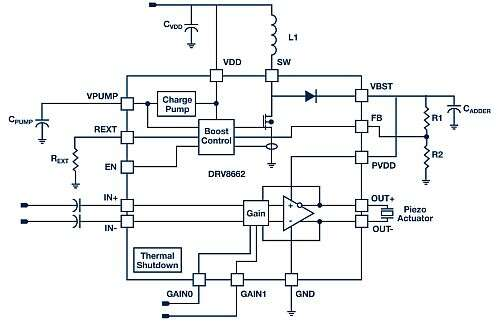 The DRV8662 requires just a few external components to set basic operating parameters. [Source: Texas Instruments]