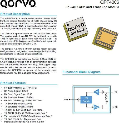 The GaN solution for 5G front end modules by the Qorvo Company (Source: Qorvo)