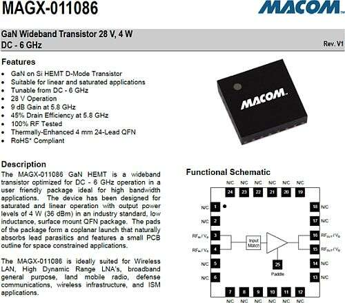The MAGX-011086, A GaN on Si Transistor made by the MACOM Company (Source: MAGX-011086)