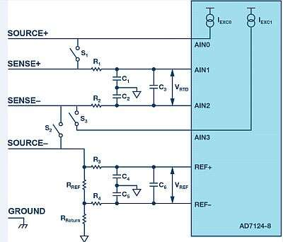 Different wire RTD sensors measurement based on AD7124-8.