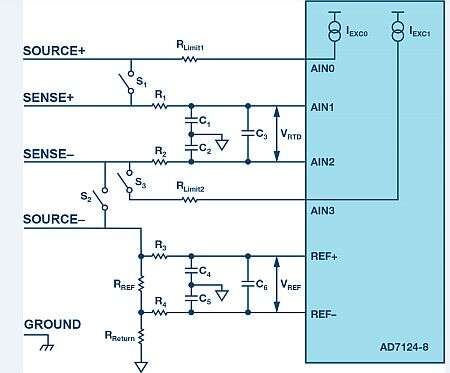 Adding current limiting resistors in front of ADC input pins.