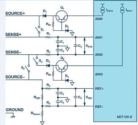 Using discrete transistors and diodes for overvoltage protection.