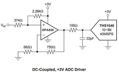 DC coupled, single supply, 0V input to level shifted output approach.