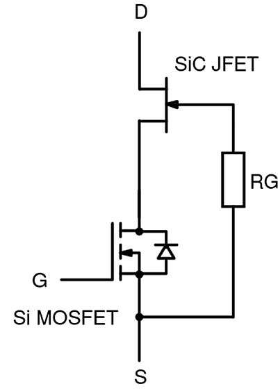 SiC cascode structure