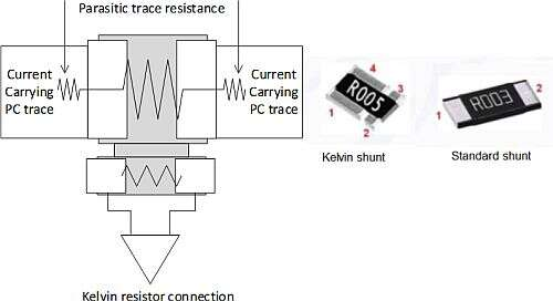 Shown here are both standard and Kelvin connection shunt (photo courtesy of SEI Stackpole) with a connection schematic.